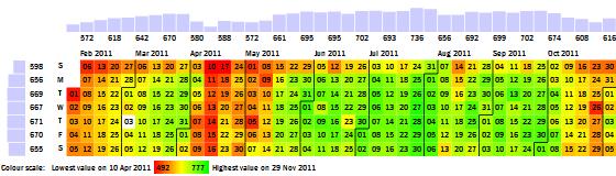 analytics-calendar