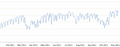 analytics-line