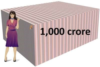 What Rs 1,000 crores looks like