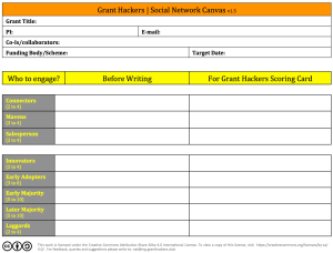 Grant Hackers Social Network Canvas