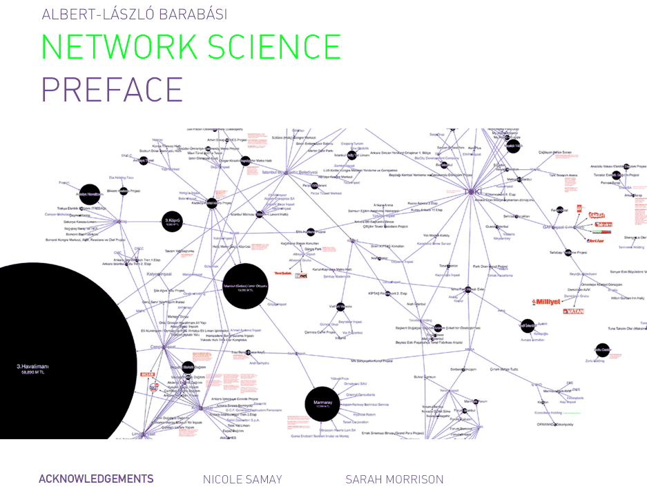 network-science-barabasi-graphcommons