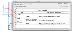 Schedule of Elements with Hyperlinks
