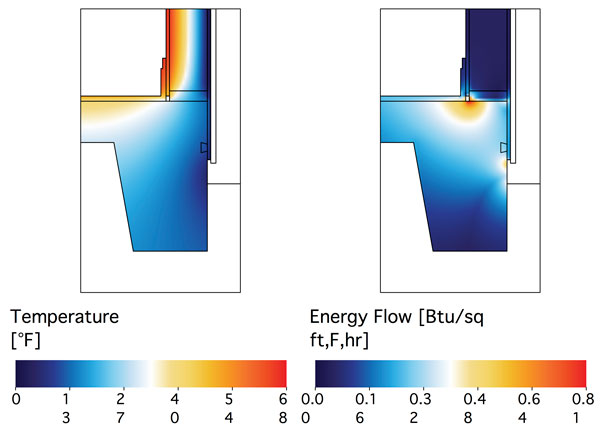 EcoDesigner STAR – Thermal Bridging Simulation Part 4