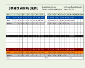 Chester Washington Golf Course Scorecard