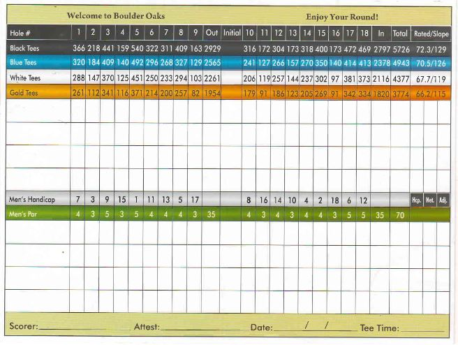 Boulder Oaks Golf Club Escondido California Scorecard