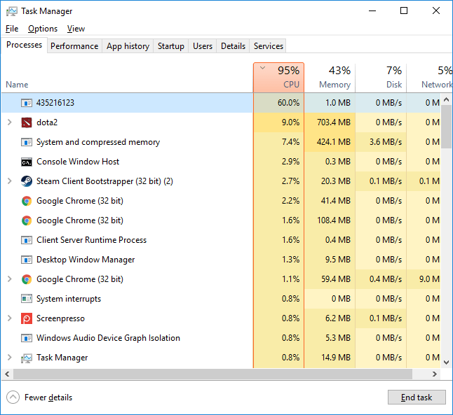 Coin miner consumes the 95% of CPU capacity