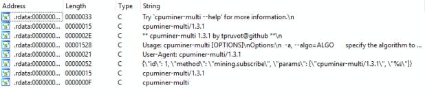 Yep. CPUMiner-Multi is used