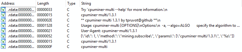 Yep. CPUMiner-Multi is used