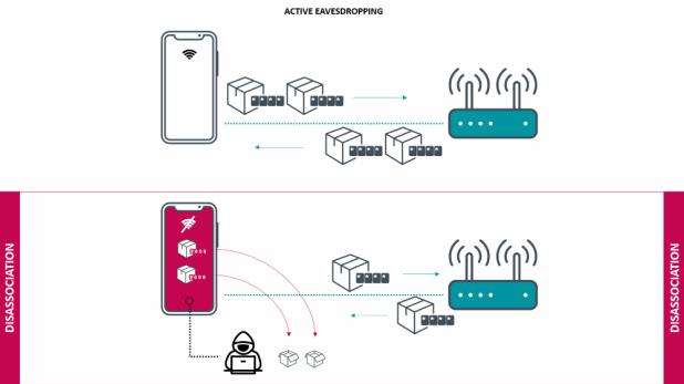 Kr00k Wi-Fi Chips Vulnerability