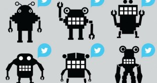 Twitter bot detection tool