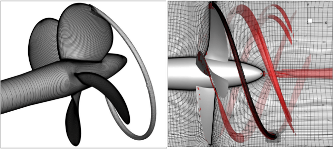 Adaptively refined grids for propeller
