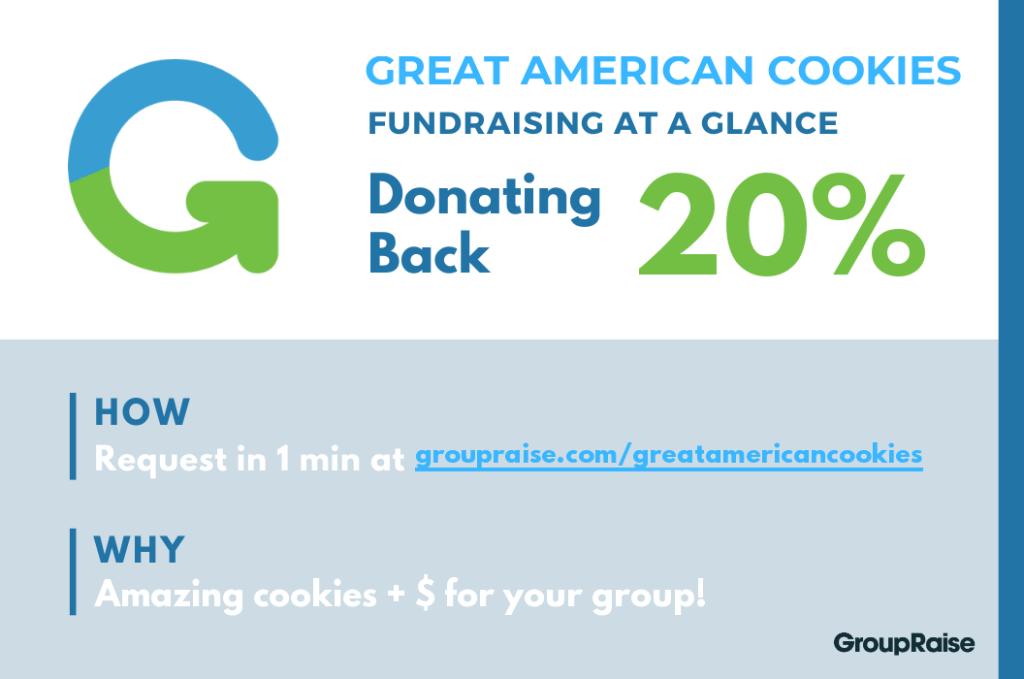 Infographic: Great American Cookies fundraising at a glance