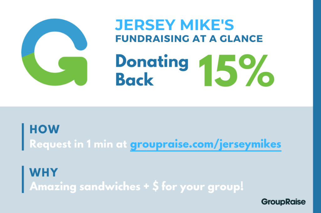 Infographic: Jersey Mike's fundraising at a glance