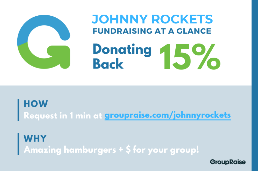 Infographic: Johnny Rockets fundraising at a glance