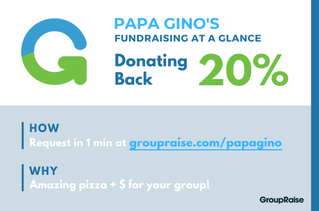 Infographic: Papa Gino's fundraising at a glance
