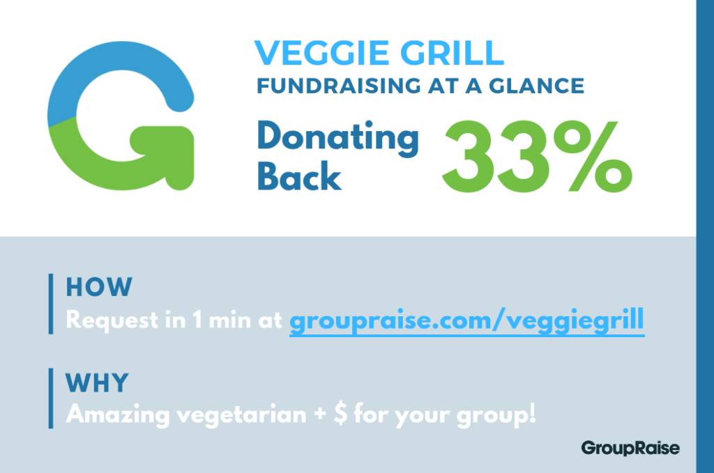 Infographic: Veggie Grill fundraising at a glance