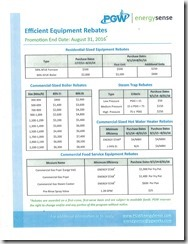 2015-Equipment Rebates(new)