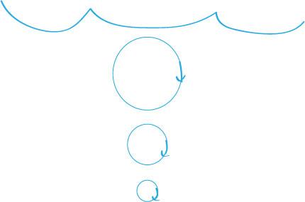 waves-oscillating