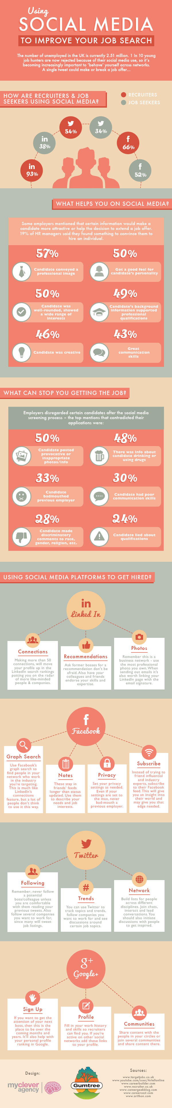 Use Social Media To Improve Your Job Search