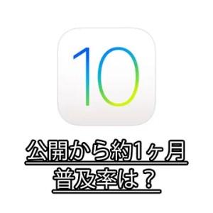 iOS10普及率