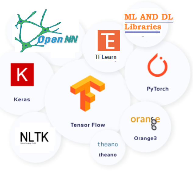 Best Python Deep Learning Libraries