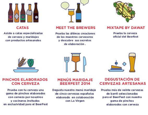 Actividades BeerFest 2014
