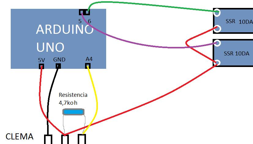 Conexiones del Arduino con los SSR