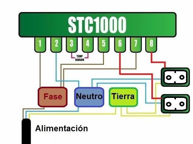 Esquema_stc1000