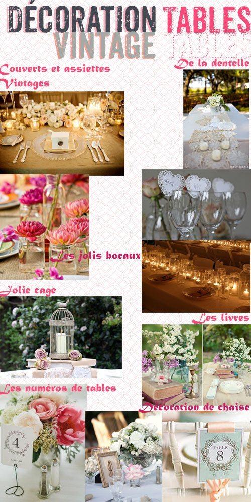d coration de table pour un mariage vintage. Black Bedroom Furniture Sets. Home Design Ideas