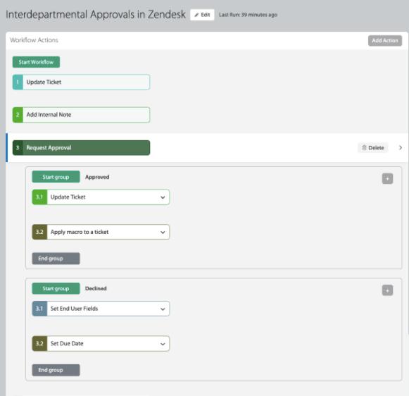 Workflows using HappyFox Workflows