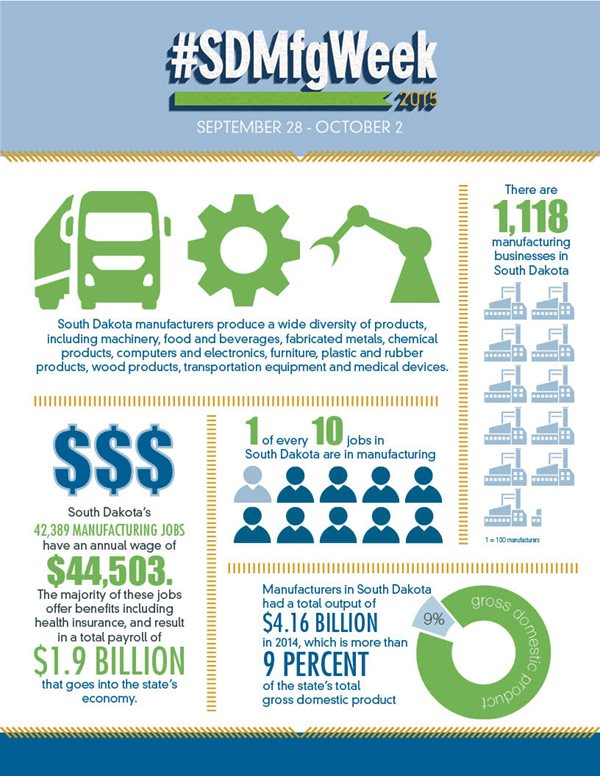 Manufacturing-infographic2015