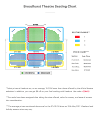 Broadhurst Theater Seating Chart | Anastasia Guide