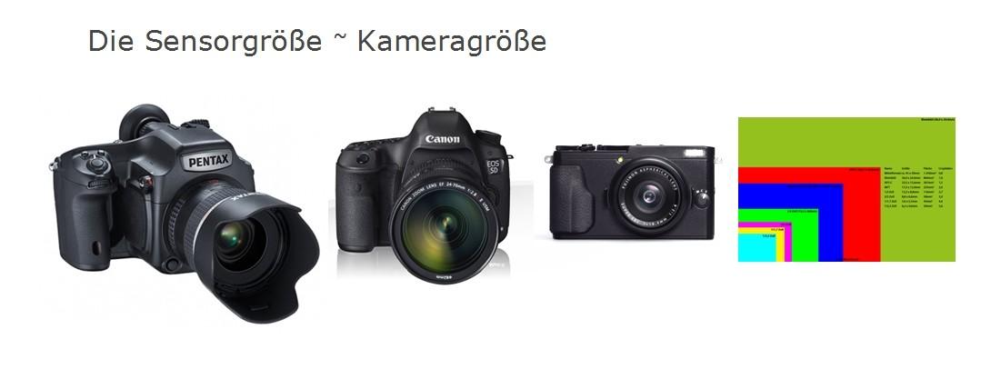 Kaufberatung: welcher Kameratyp- Sensorgröße ?