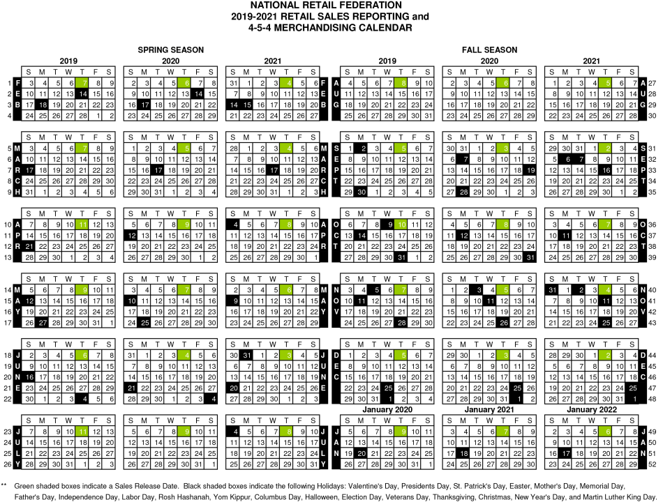 2021 Retail Calendar What Is The 4 5 4 Retail Calendar, And Should I Use It In My Store