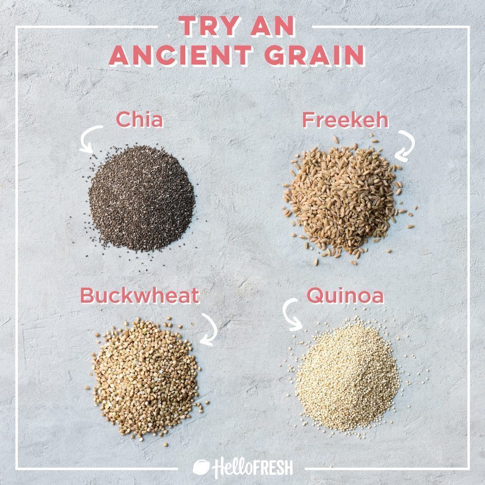 hf_uk_try-an-ancient-grain-infographic_square