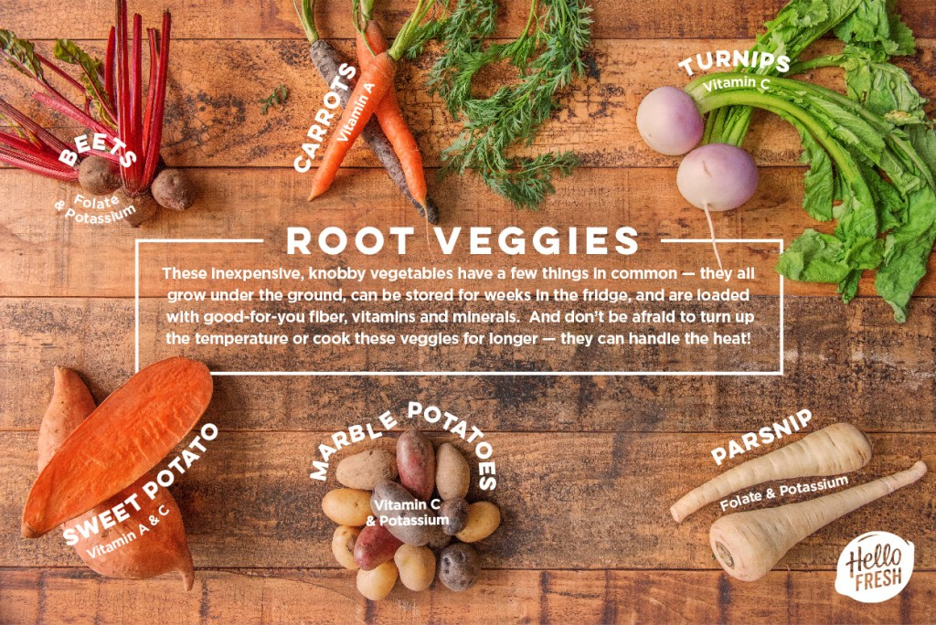 list of root vegetables-US-HelloFresh-infographic