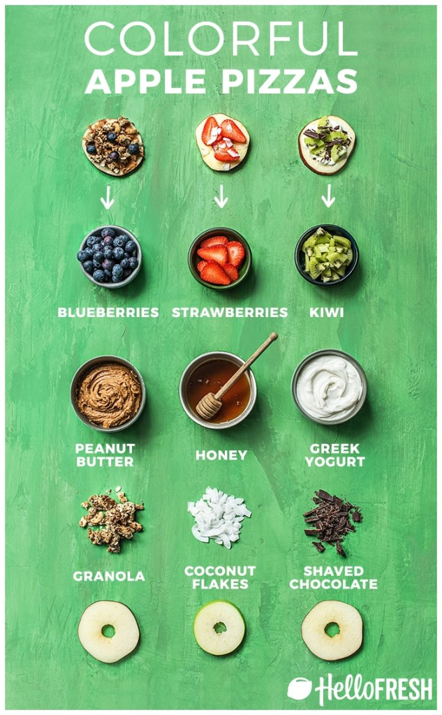 easy snacks for kids-recipe-infographic-apple-pizza-HelloFresh