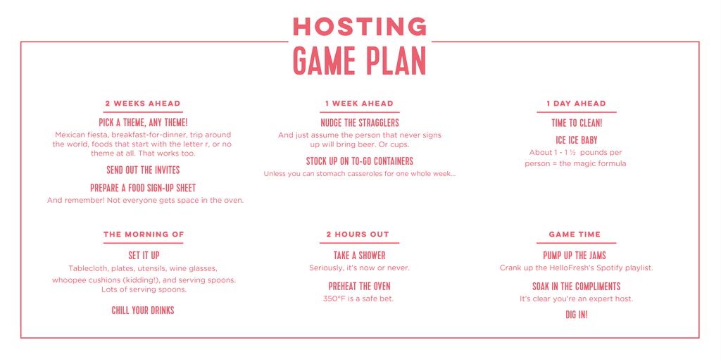 Hosting Game Plan