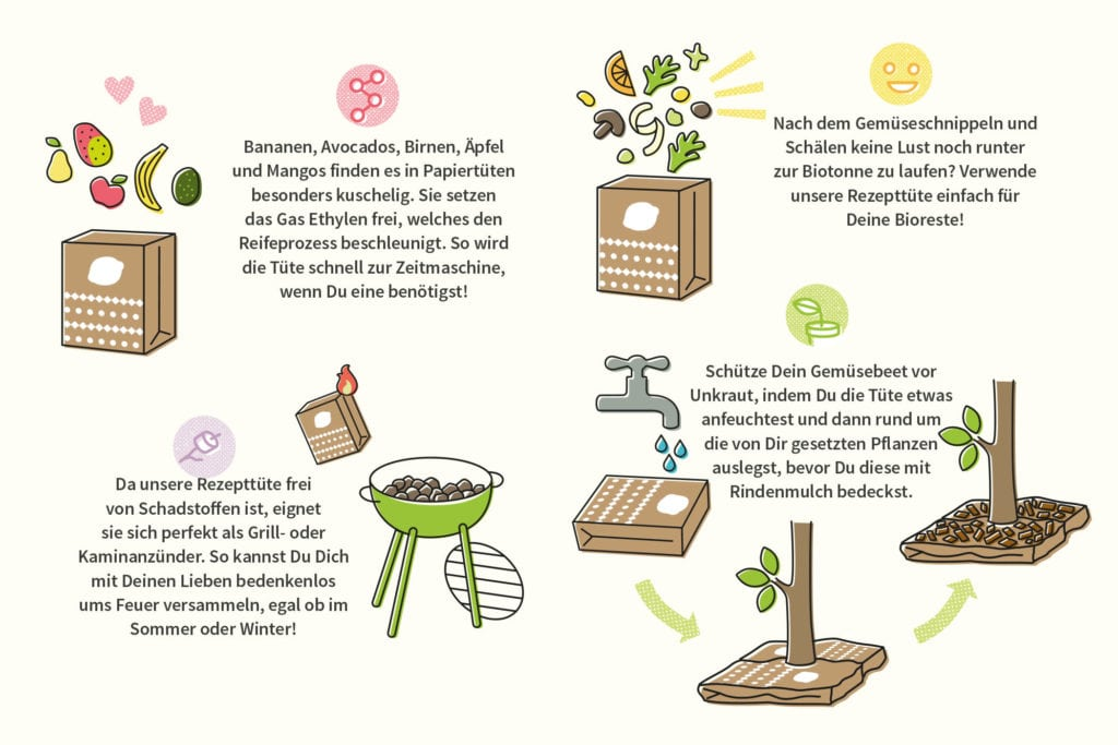 Ideen für die Zutatentüte