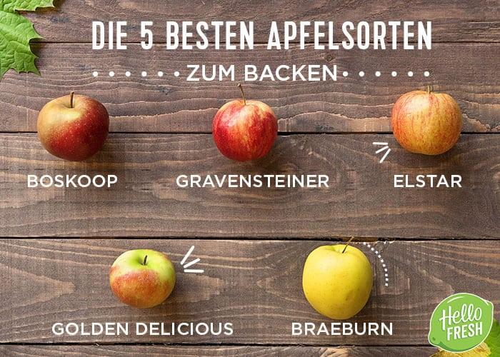 Äpfel zum Backen aus unserer Apfelsorten Übersicht
