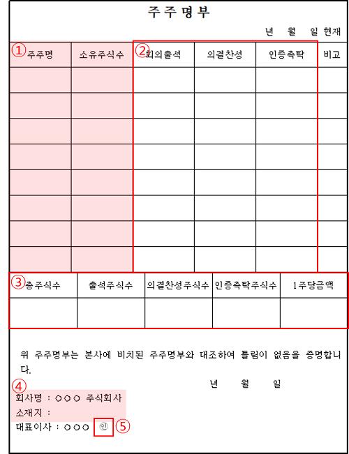 주주총회의사록 공증용 주주명부