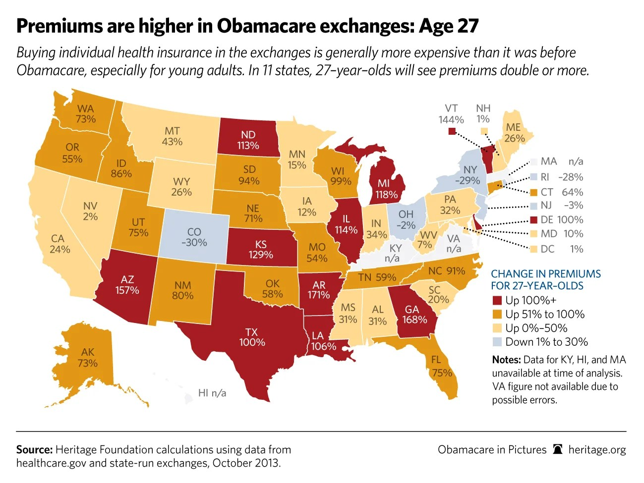 obamacare failure in charts