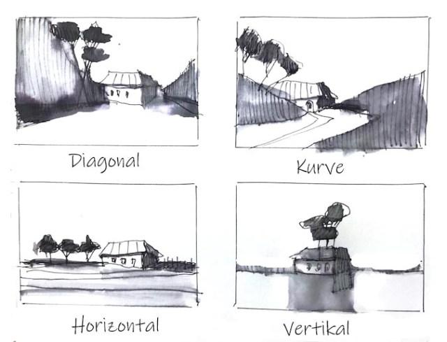 Tine Klein, Tutorial Bildentwurf, Goldener Schnitt versus Diagonale