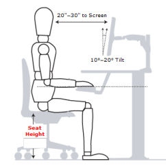 Best Posture Desk Chair Christmas Swags How To Be Damn Good At Sitting The Science Of Proper Sit On A Computer