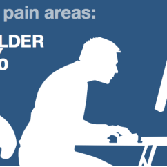 Desk Chair For Back Pain Shelby Williams How To Be Damn Good At Sitting (the Science Of Proper Posture)