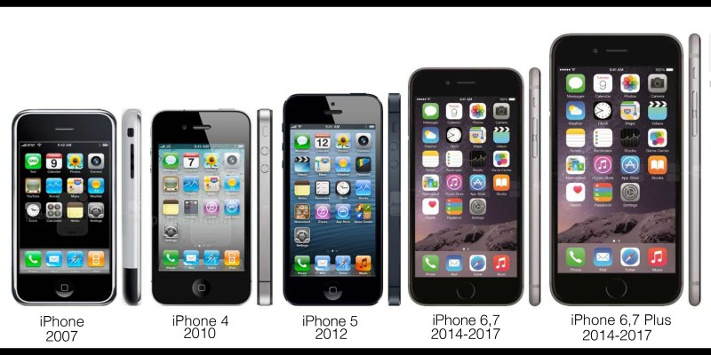 Evolution of the iPhone since its inception by Hitfar.