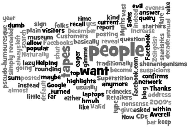 Word cloud of blog RSS feed