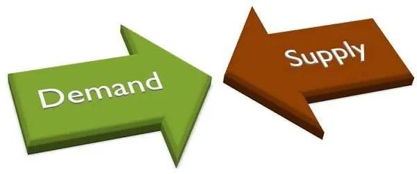 demand-vs-supply1