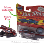 To Collect and Preserve: Why is Toy Packaging Worth so Much?