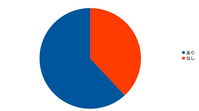 0914-%e3%83%95%e3%82%99%e3%83%ad%e3%82%af%e3%82%998